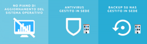 Antivirus gestito in sede